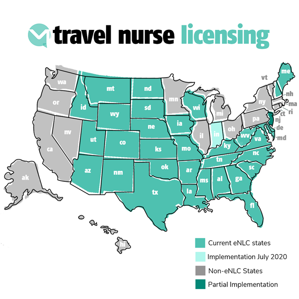 TRAVEL NURSES' GUIDE TO MULTI-STATE LICENSING